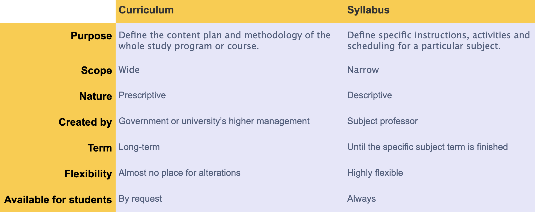 Curriculum and Syllabus: What is the Difference?
